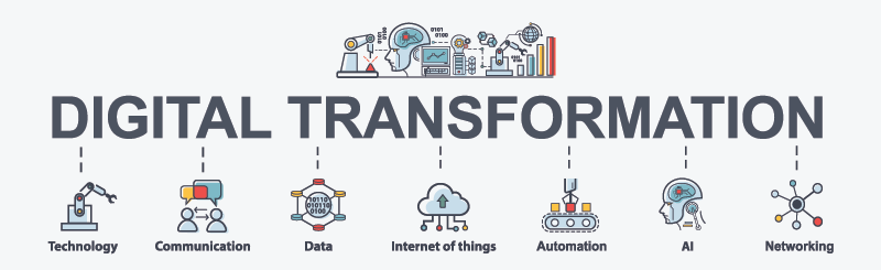 Elements of Digital Transformation