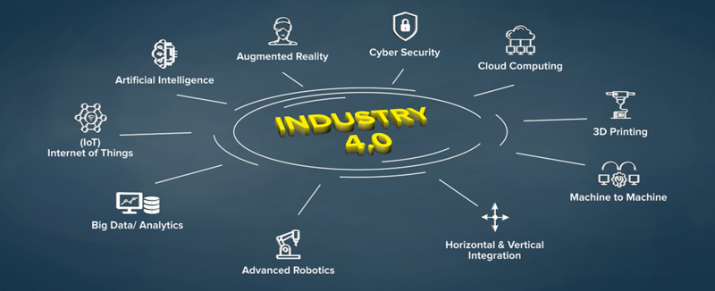 Elements of Industry 4.0